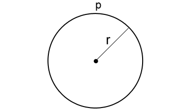 Calculate the Perimeter of a Circle